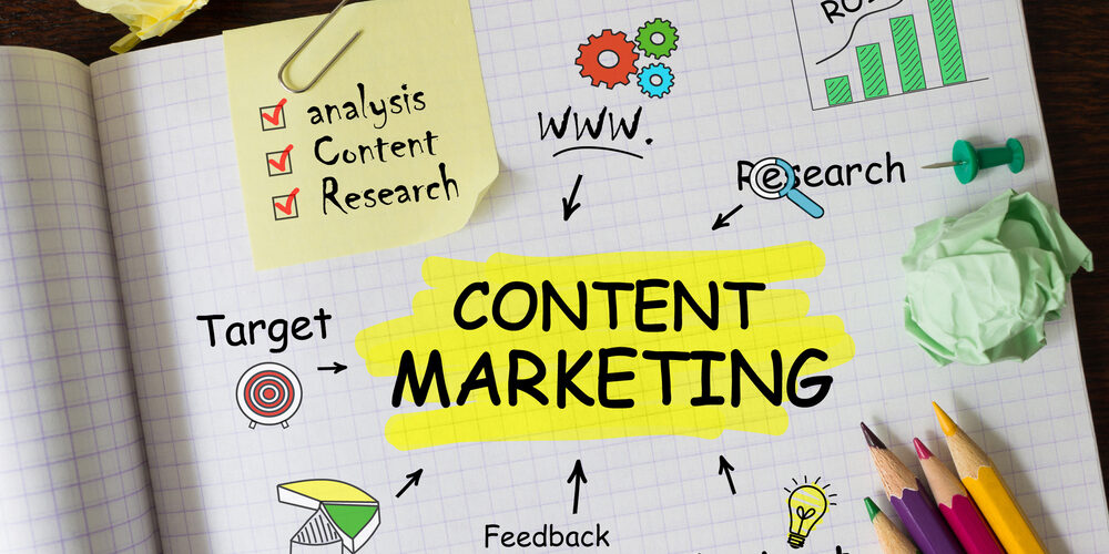 Content Marketing Strategy on Paper